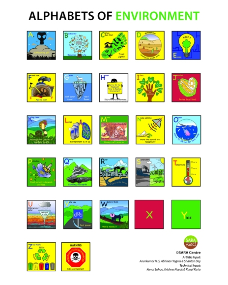 alphabets of environment english