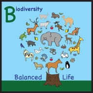sticker biodiversity