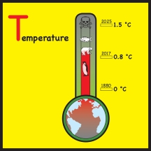 sticker Temperature