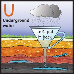 sticker underground water